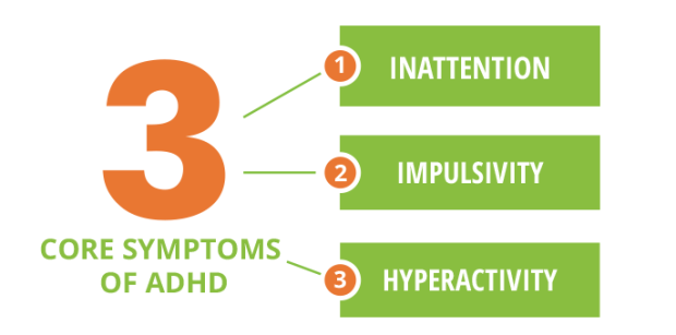 3_core_symptoms